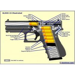 Glock Silah Güvenliği